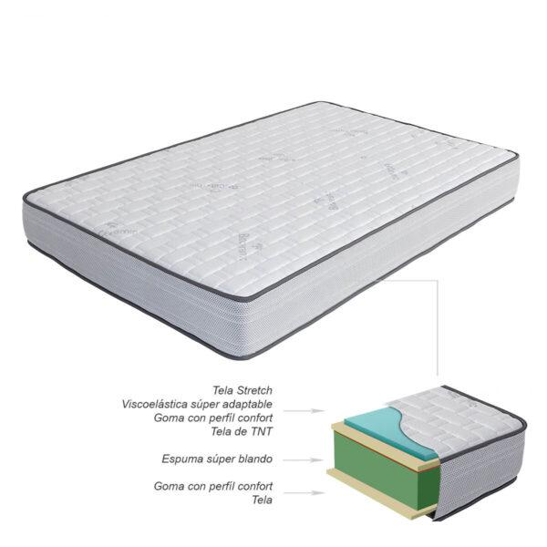 Colchón de espuma HR blanda Bioceramic