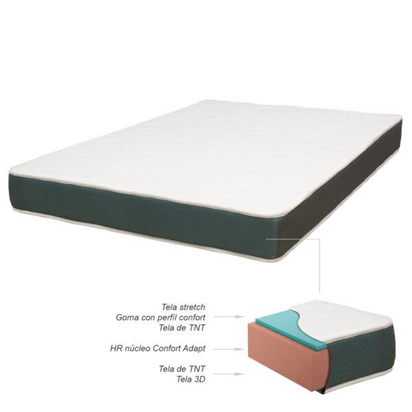 Colchón de espuma HR Ondas Blanco
